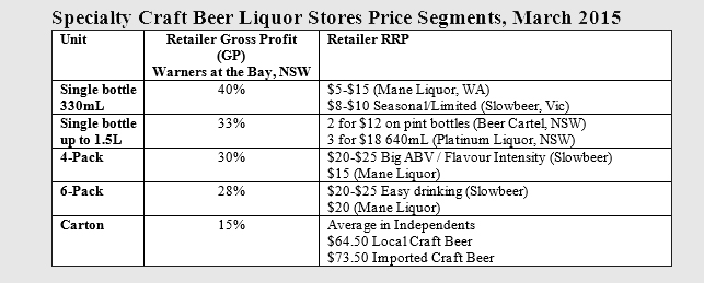 Liquor_store_prices